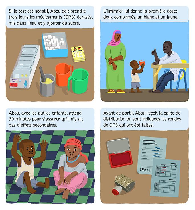 MSF prevención de la Malaria